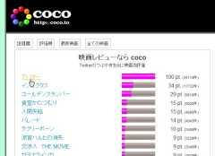 coco_01-thum.jpg
